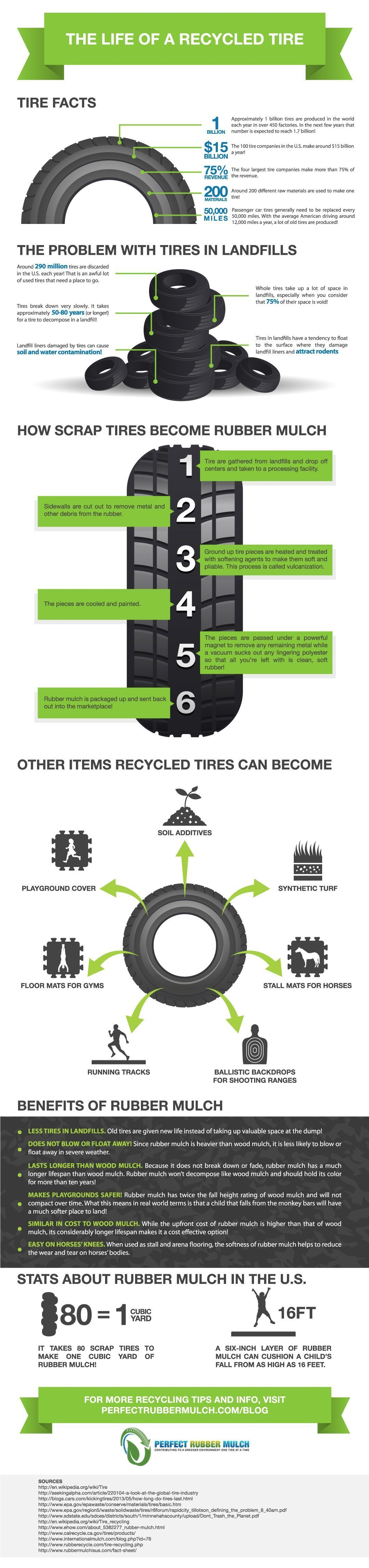 recycled-rubber-mulch-tires